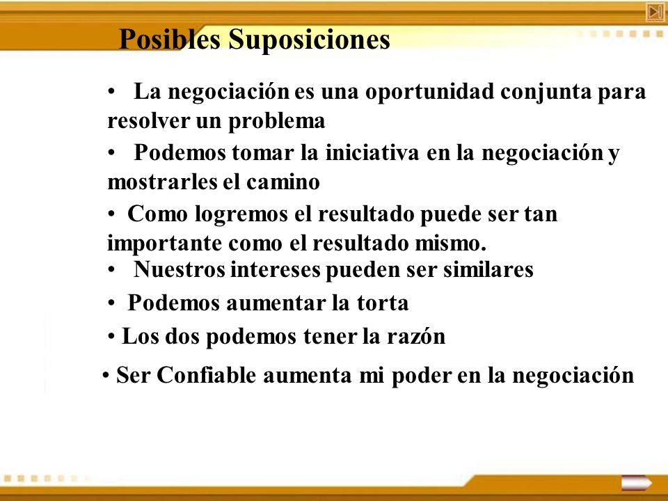 Posibles Suposiciones La negociación es una oportunidad conjunta para resolver un problema Podemos tomar la iniciativa en la negociación y mostrarles