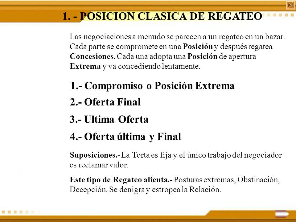 1. - POSICION CLASICA DE REGATEO Las negociaciones a menudo se parecen a un regateo en un bazar. Cada parte se compromete en una Posición y después re