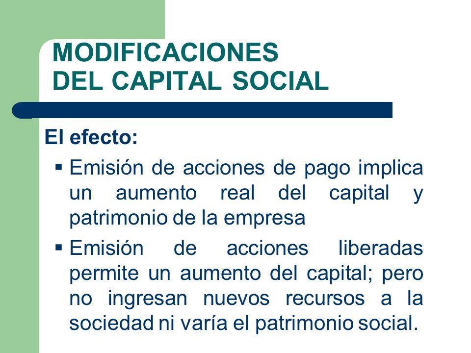 MODIFICACIONES DEL CAPITAL SOCIAL El efecto: Emisión de acciones de pago implica un aumento real del capital y patrimonio de la empresa Emisión de acc