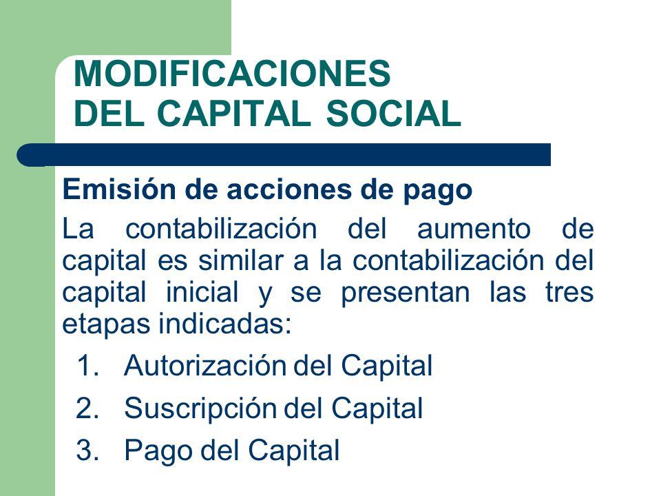 MODIFICACIONES DEL CAPITAL SOCIAL Emisión de acciones de pago La contabilización del aumento de capital es similar a la contabilización del capital in