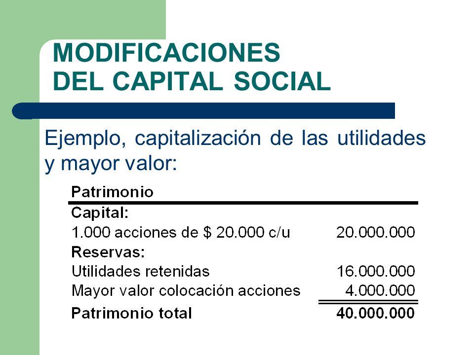 MODIFICACIONES DEL CAPITAL SOCIAL Ejemplo, capitalización de las utilidades y mayor valor: