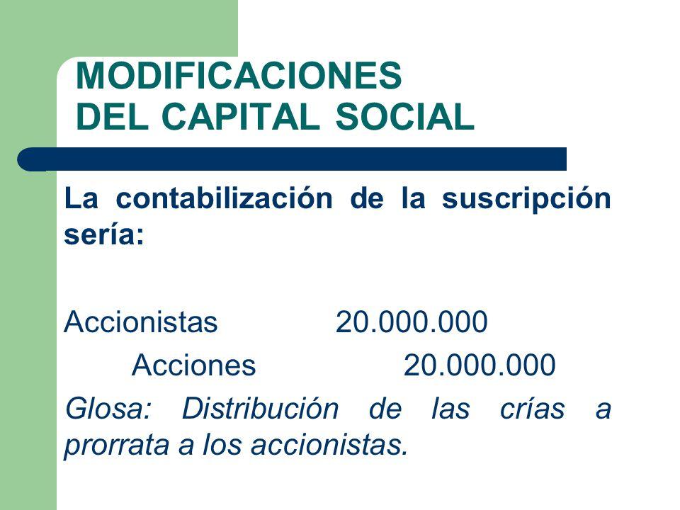 MODIFICACIONES DEL CAPITAL SOCIAL La contabilización de la suscripción sería: Accionistas 20.000.000 Acciones 20.000.000 Glosa: Distribución de las cr