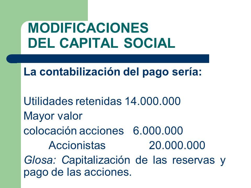 MODIFICACIONES DEL CAPITAL SOCIAL La contabilización del pago sería: Utilidades retenidas 14.000.000 Mayor valor colocación acciones 6.000.000 Accioni