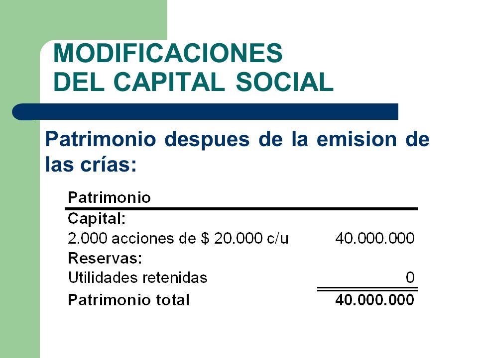 MODIFICACIONES DEL CAPITAL SOCIAL Patrimonio despues de la emision de las crías: