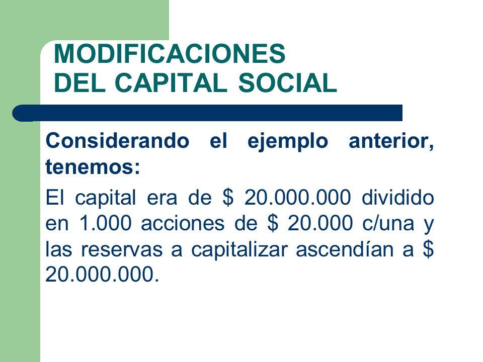 MODIFICACIONES DEL CAPITAL SOCIAL Considerando el ejemplo anterior, tenemos: El capital era de $ 20.000.000 dividido en 1.000 acciones de $ 20.000 c/u