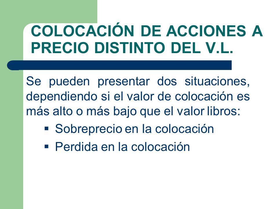 COLOCACIÓN DE ACCIONES A PRECIO DISTINTO DEL V.L. Se pueden presentar dos situaciones, dependiendo si el valor de colocación es más alto o más bajo qu
