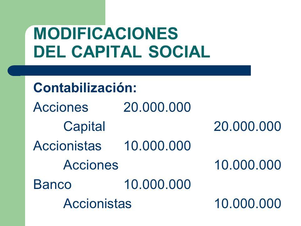 MODIFICACIONES DEL CAPITAL SOCIAL Contabilización: Acciones 20.000.000 Capital 20.000.000 Accionistas 10.000.000 Acciones 10.000.000 Banco 10.000.000