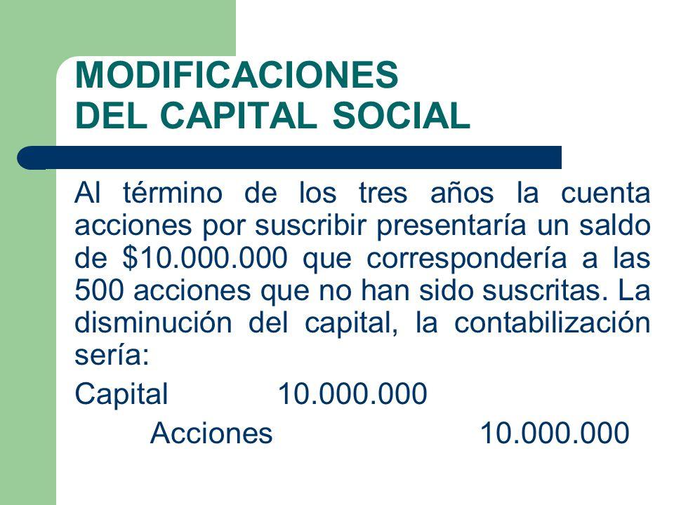 MODIFICACIONES DEL CAPITAL SOCIAL Al término de los tres años la cuenta acciones por suscribir presentaría un saldo de $10.000.000 que correspondería