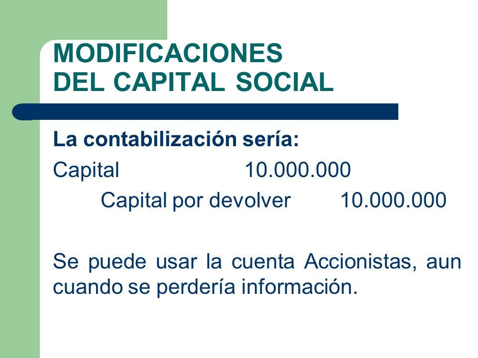 MODIFICACIONES DEL CAPITAL SOCIAL La contabilización sería: Capital10.000.000 Capital por devolver 10.000.000 Se puede usar la cuenta Accionistas, aun