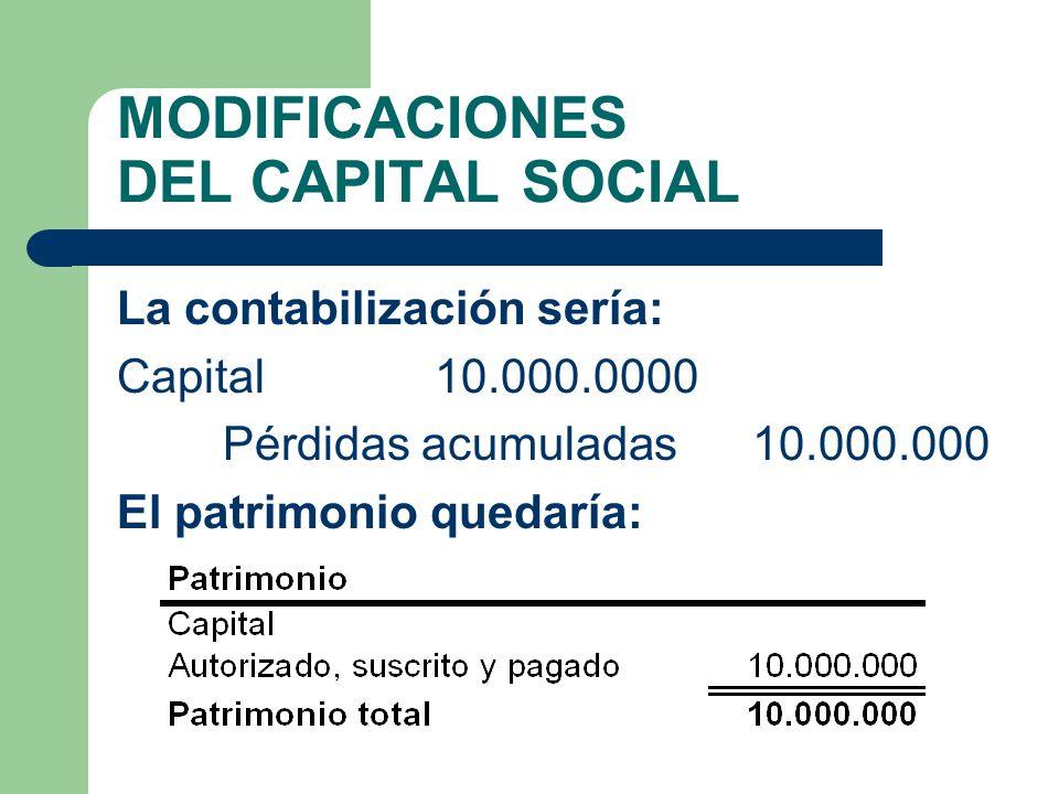 MODIFICACIONES DEL CAPITAL SOCIAL La contabilización sería: Capital 10.000.0000 Pérdidas acumuladas 10.000.000 El patrimonio quedaría:
