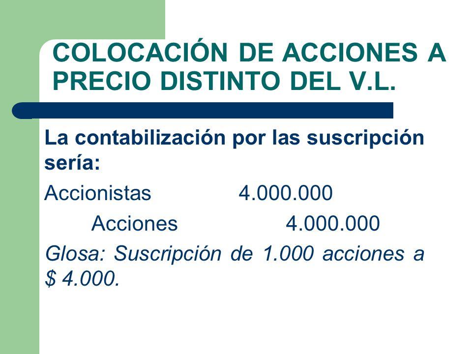 La contabilización por las suscripción sería: Accionistas 4.000.000 Acciones 4.000.000 Glosa: Suscripción de 1.000 acciones a $ 4.000. COLOCACIÓN DE A