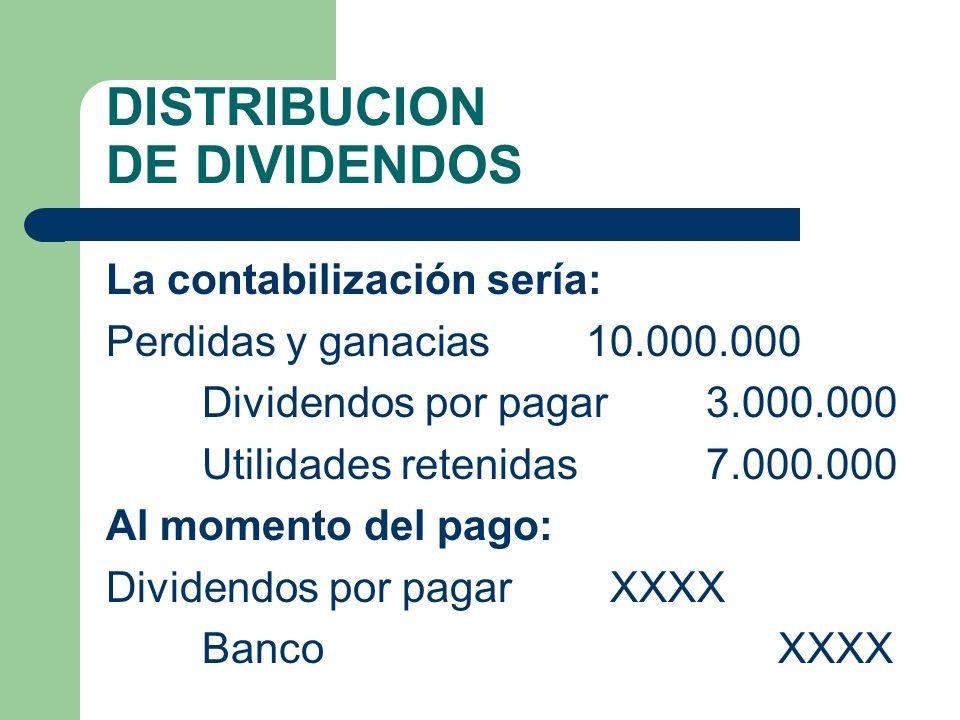 La contabilización sería: Perdidas y ganacias10.000.000 Dividendos por pagar 3.000.000 Utilidades retenidas 7.000.000 Al momento del pago: Dividendos