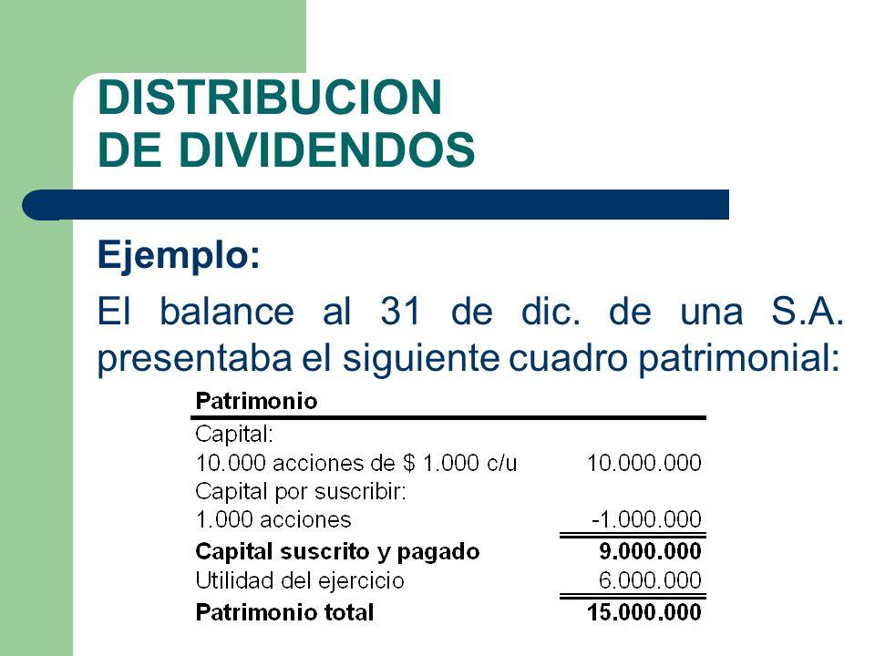 DISTRIBUCION DE DIVIDENDOS Ejemplo: El balance al 31 de dic. de una S.A. presentaba el siguiente cuadro patrimonial: