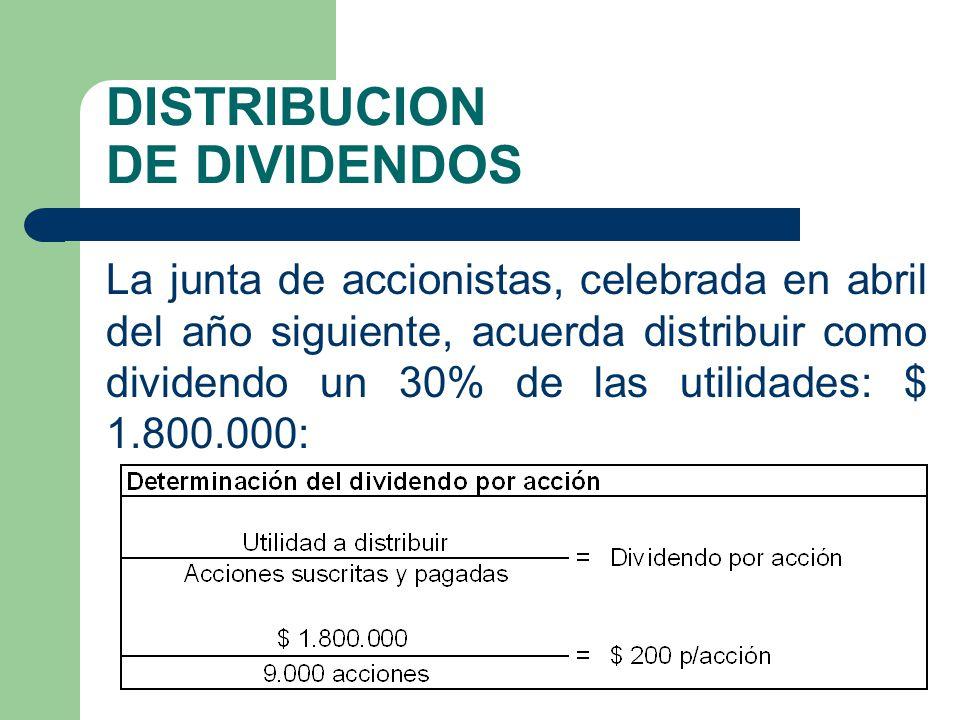 DISTRIBUCION DE DIVIDENDOS La junta de accionistas, celebrada en abril del año siguiente, acuerda distribuir como dividendo un 30% de las utilidades: