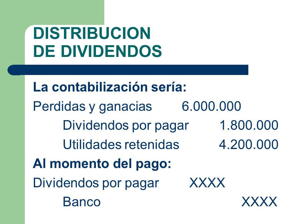 DISTRIBUCION DE DIVIDENDOS La contabilización sería: Perdidas y ganacias6.000.000 Dividendos por pagar 1.800.000 Utilidades retenidas 4.200.000 Al mom