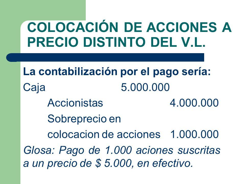 La contabilización por el pago sería: Caja 5.000.000 Accionistas4.000.000 Sobreprecio en colocacion de acciones1.000.000 Glosa: Pago de 1.000 aciones