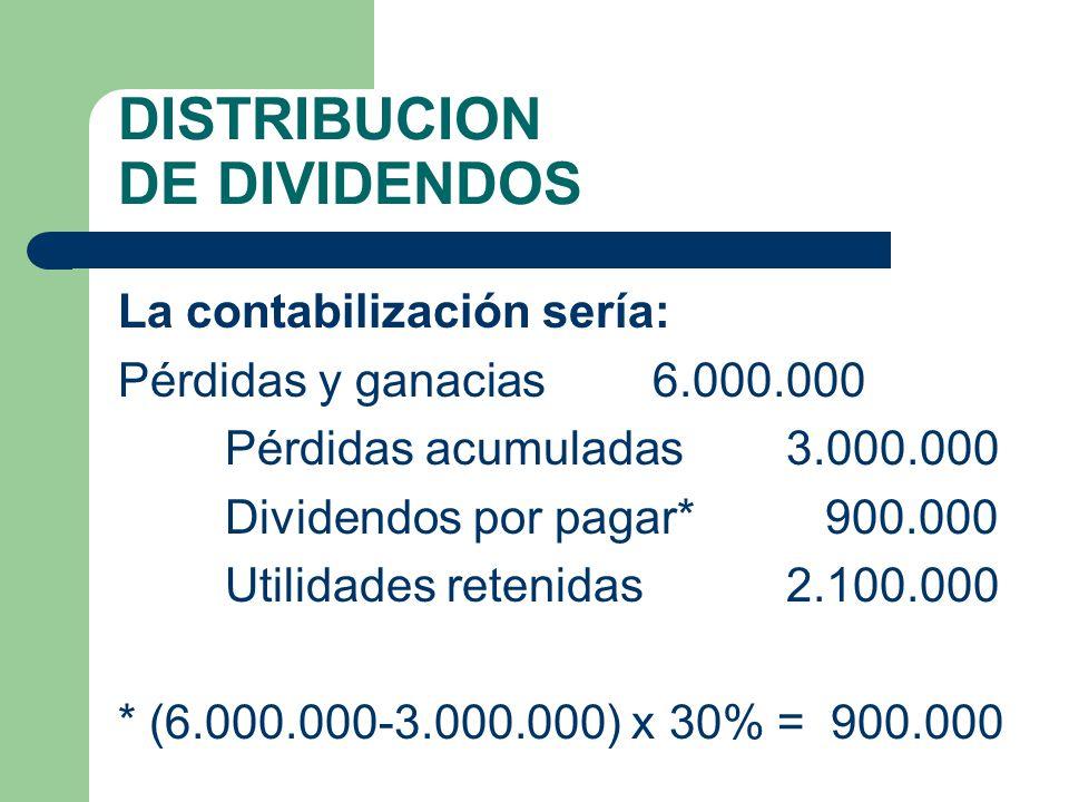 DISTRIBUCION DE DIVIDENDOS La contabilización sería: Pérdidas y ganacias6.000.000 Pérdidas acumuladas 3.000.000 Dividendos por pagar* 900.000 Utilidad