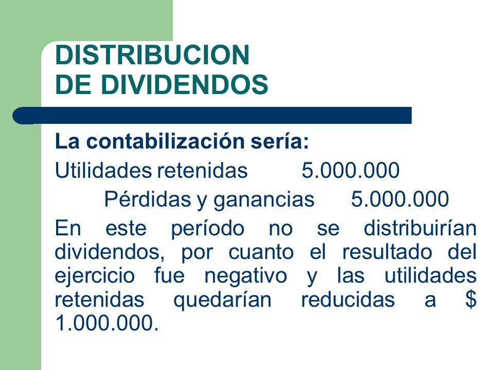 DISTRIBUCION DE DIVIDENDOS La contabilización sería: Utilidades retenidas 5.000.000 Pérdidas y ganancias 5.000.000 En este período no se distribuirían