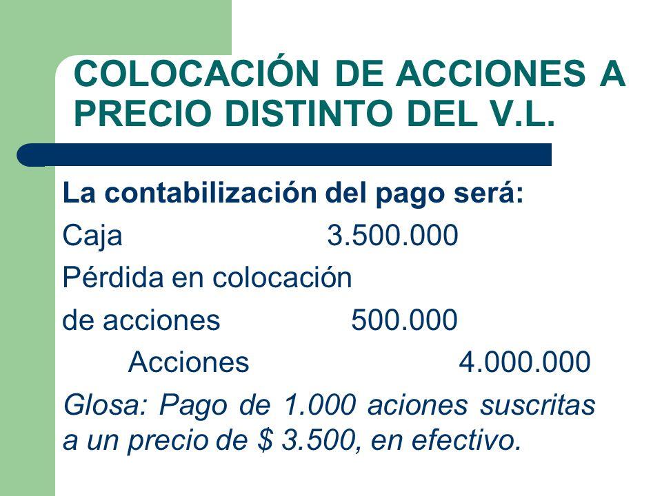 La contabilización del pago será: Caja 3.500.000 Pérdida en colocación de acciones 500.000 Acciones4.000.000 Glosa: Pago de 1.000 aciones suscritas a