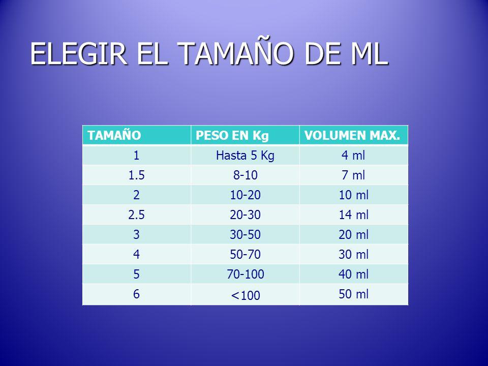 ELEGIR EL TAMAÑO DE ML TAMAÑOPESO EN KgVOLUMEN MAX.