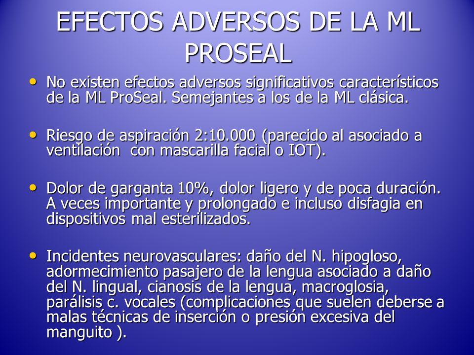 EFECTOS ADVERSOS DE LA ML PROSEAL No existen efectos adversos significativos característicos de la ML ProSeal.