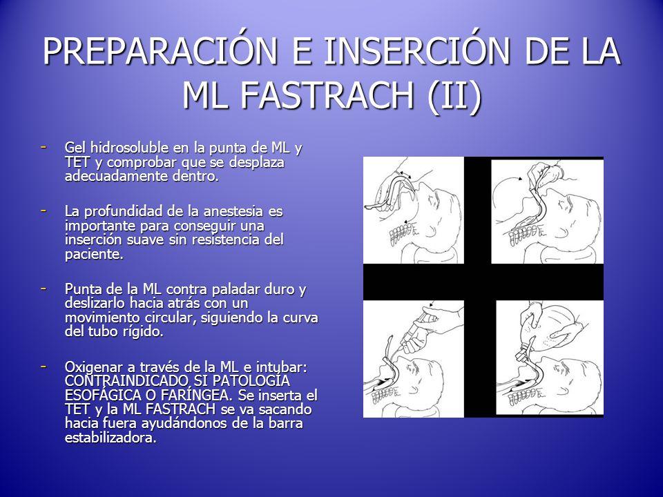 PREPARACIÓN E INSERCIÓN DE LA ML FASTRACH (II) - Gel hidrosoluble en la punta de ML y TET y comprobar que se desplaza adecuadamente dentro.