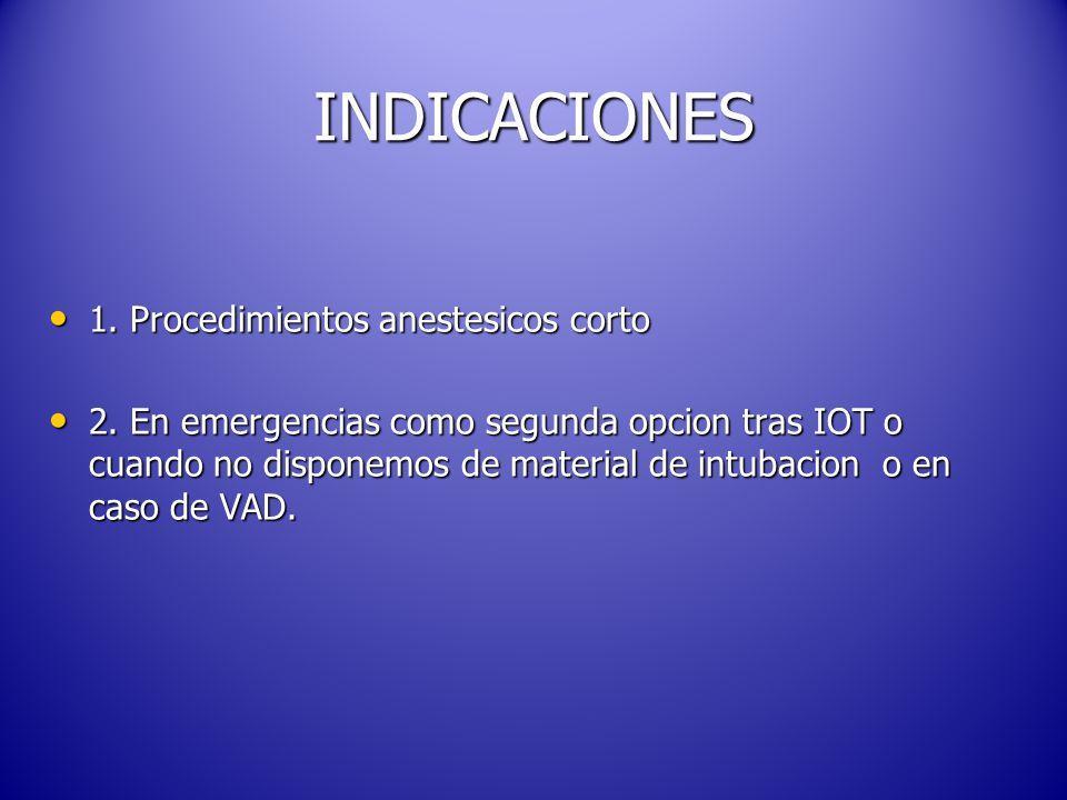 INDICACIONES 1.Procedimientos anestesicos corto 1.