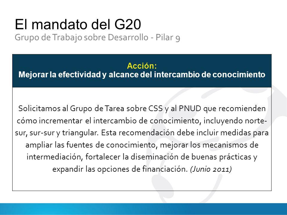 El mandato del G20 Grupo de Trabajo sobre Desarrollo - Pilar 9 Acción: Mejorar la efectividad y alcance del intercambio de conocimiento Solicitamos al Grupo de Tarea sobre CSS y al PNUD que recomienden cómo incrementar el intercambio de conocimiento, incluyendo norte- sur, sur-sur y triangular.