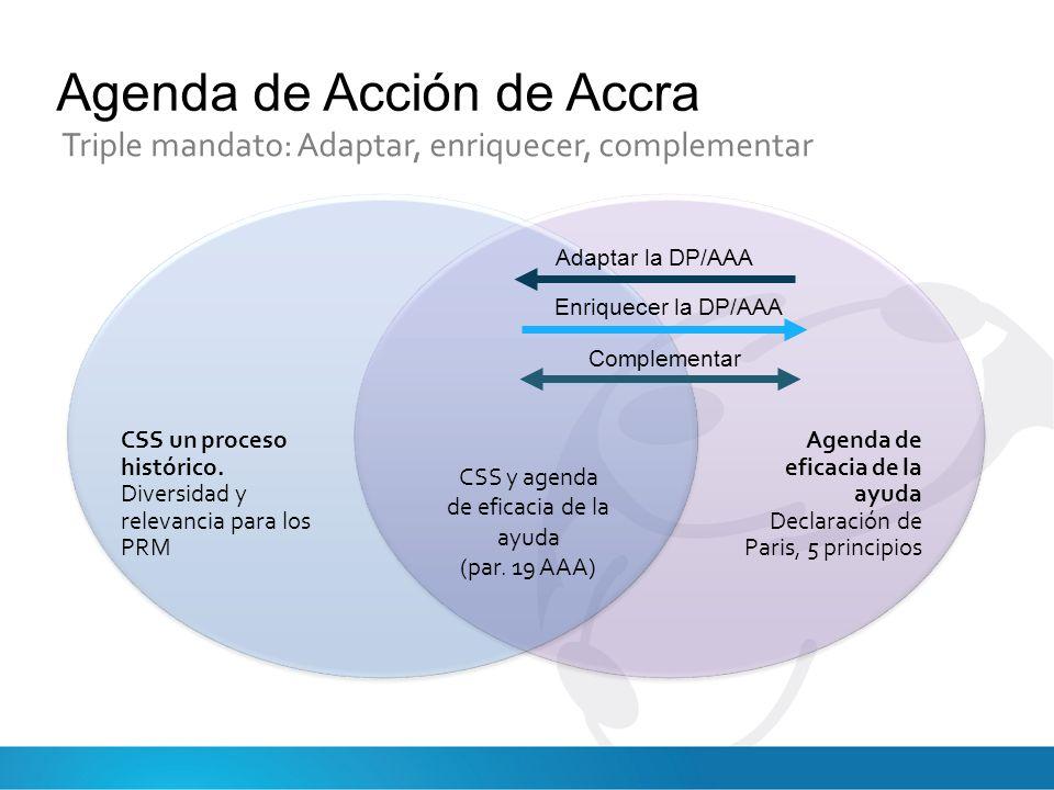 Agenda de Acción de Accra Triple mandato: Adaptar, enriquecer, complementar CSS un proceso histórico.