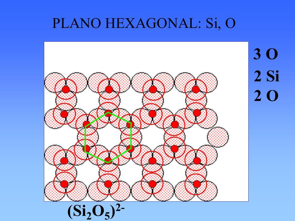 PLANO HEXAGONAL: Si, O 3 O 2 Si 2 O (Si 2 O 5 ) 2-