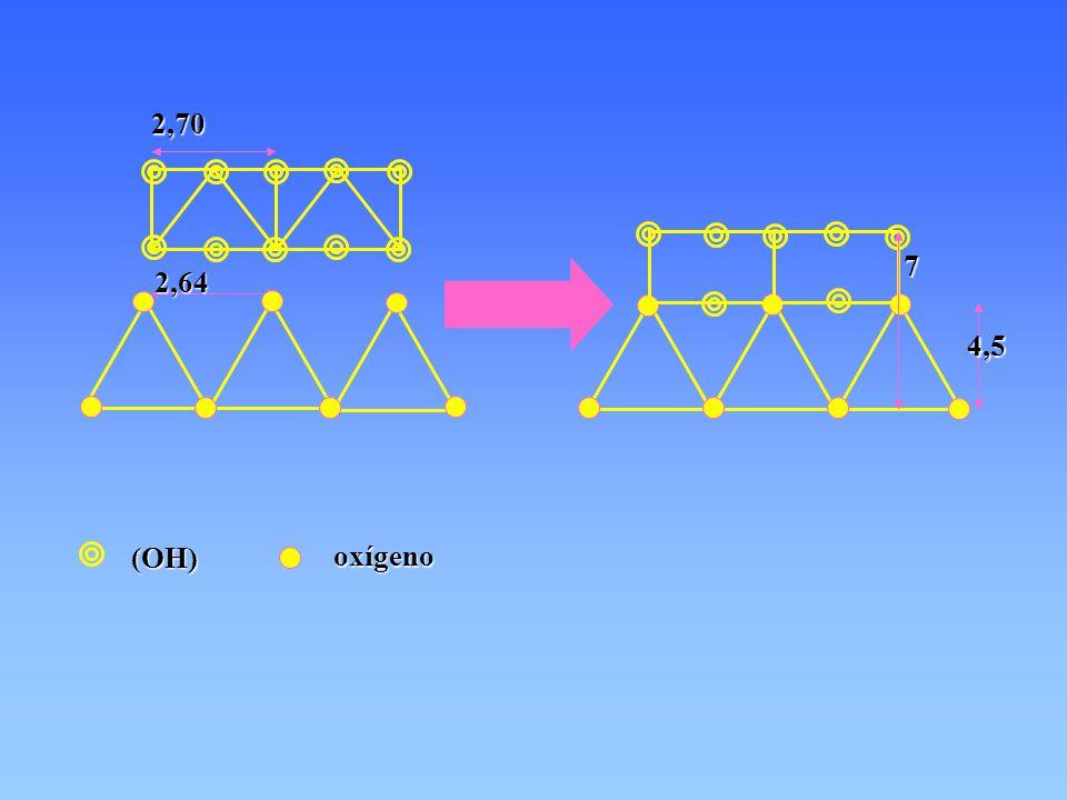 2,64oxígeno 2,70(OH) 4,5 7