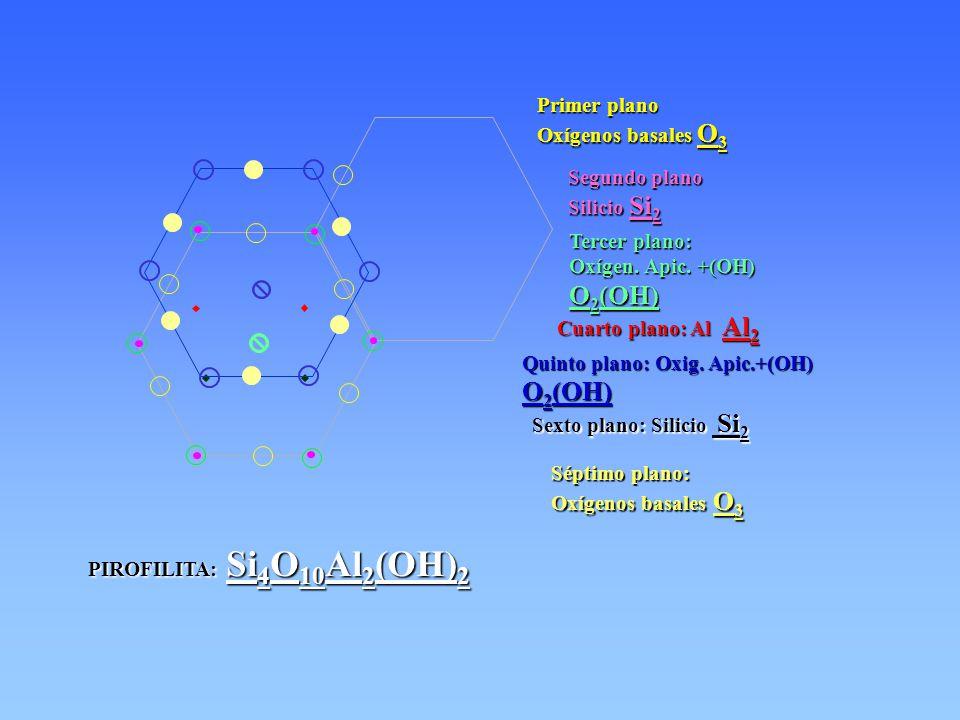 Primer plano Oxígenos basales O 3 Segundo plano Silicio Si 2 Tercer plano: Oxígen. Apic. +(OH) O 2 (OH) Cuarto plano: Al Al 2 Cuarto plano: Al Al 2 Se