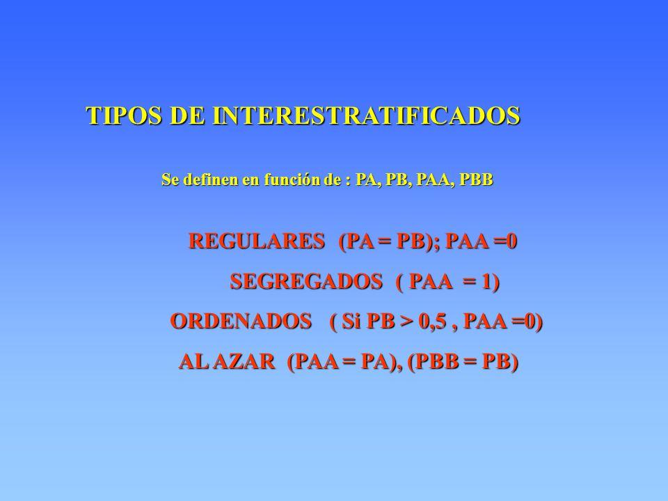 TIPOS DE INTERESTRATIFICADOS Se definen en función de : PA, PB, PAA, PBB REGULARES (PA = PB); PAA =0 SEGREGADOS ( PAA = 1) SEGREGADOS ( PAA = 1) ORDEN