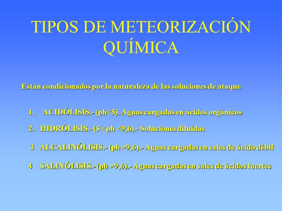 TIPOS DE METEORIZACIÓN QUÍMICA Están condicionados por la naturaleza de las soluciones de ataque 1.ACIDÓLISIS.- (ph<5). Aguas cargadas en ácidos orgán