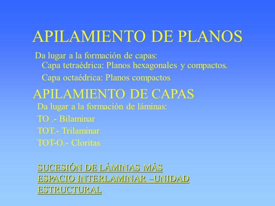 APILAMIENTO DE PLANOS Da lugar a la formación de capas: Capa tetraédrica: Planos hexagonales y compactos. Capa octaédrica: Planos compactos APILAMIENT