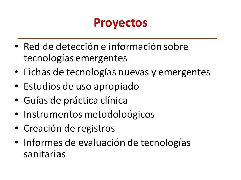 Proyectos Red de detección e información sobre tecnologías emergentes Fichas de tecnologías nuevas y emergentes Estudios de uso apropiado Guías de práctica clínica Instrumentos metodoloógicos Creación de registros Informes de evaluación de tecnologías sanitarias