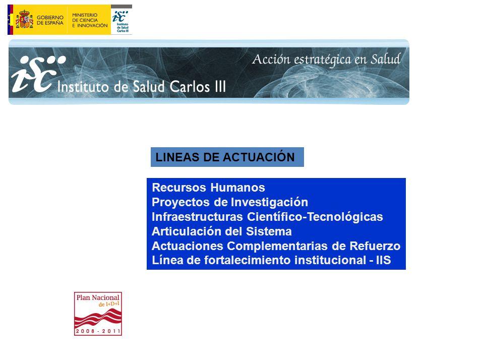 LINEAS DE ACTUACI Ó N Recursos Humanos Proyectos de Investigación Infraestructuras Científico-Tecnológicas Articulación del Sistema Actuaciones Complementarias de Refuerzo Línea de fortalecimiento institucional - IIS LINEAS DE ACTUACIÓN