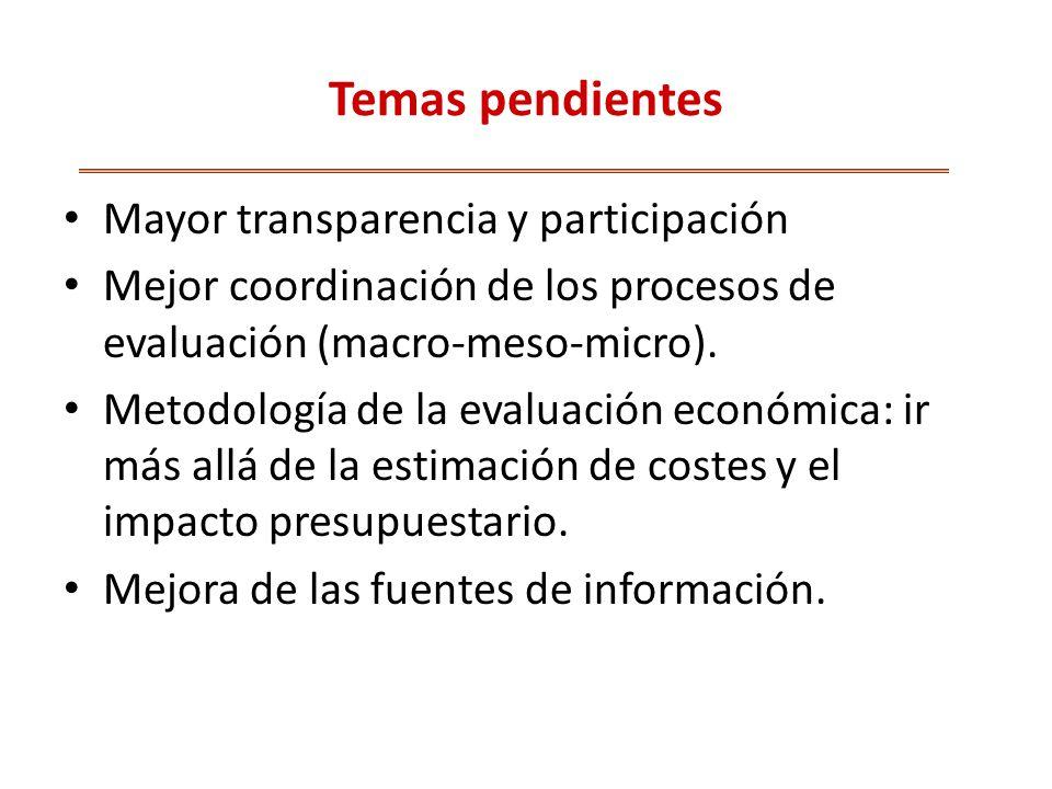Temas pendientes Mayor transparencia y participación Mejor coordinación de los procesos de evaluación (macro-meso-micro).