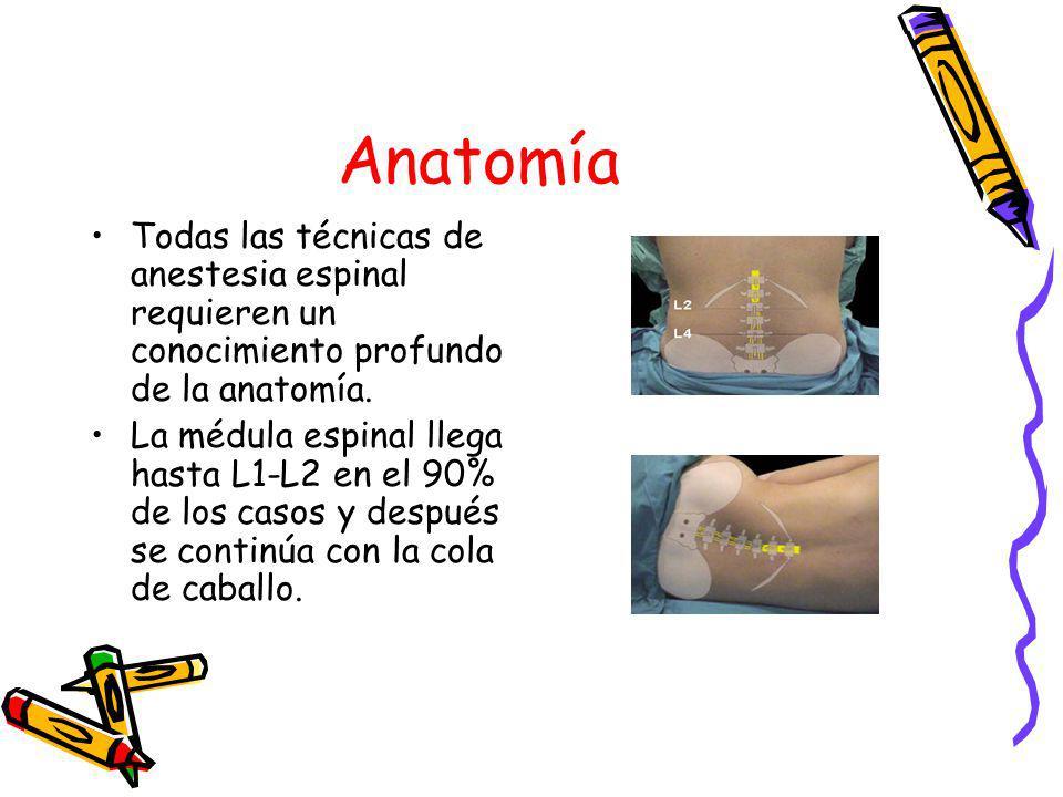 Anatomía Todas las técnicas de anestesia espinal requieren un conocimiento profundo de la anatomía. La médula espinal llega hasta L1-L2 en el 90% de l