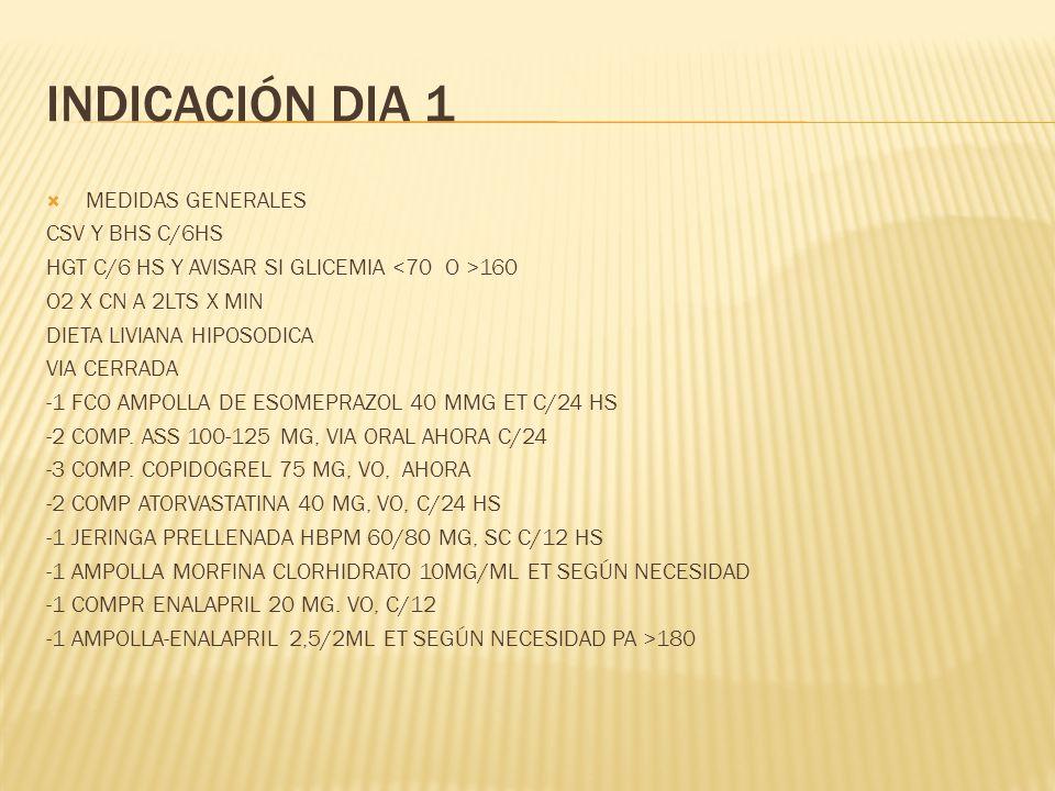 INDICACIÓN DIA 1 MEDIDAS GENERALES CSV Y BHS C/6HS HGT C/6 HS Y AVISAR SI GLICEMIA 160 O2 X CN A 2LTS X MIN DIETA LIVIANA HIPOSODICA VIA CERRADA -1 FCO AMPOLLA DE ESOMEPRAZOL 40 MMG ET C/24 HS -2 COMP.