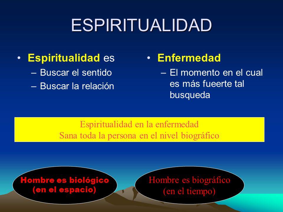 ESPIRITUALIDAD Espiritualidad es –Buscar el sentido –Buscar la relación Enfermedad –El momento en el cual es más fueerte tal busqueda Espiritualidad en la enfermedad Sana toda la persona en el nivel biográfico Hombre es biológico (en el espacio) Hombre es biográfico (en el tiempo)