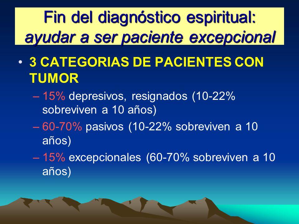 Fin del diagnóstico espiritual: ayudar a ser paciente excepcional 3 CATEGORIAS DE PACIENTES CON TUMOR –15% depresivos, resignados (10-22% sobreviven a 10 años) –60-70% pasivos (10-22% sobreviven a 10 años) –15% excepcionales (60-70% sobreviven a 10 años)