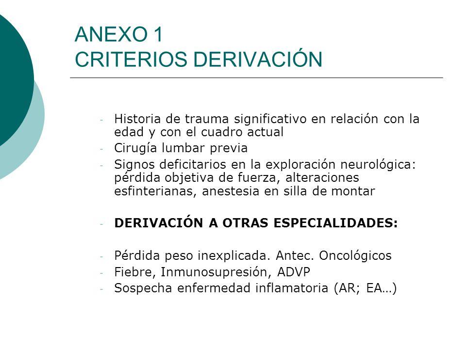 ANEXO 1 CRITERIOS DERIVACIÓN - Historia de trauma significativo en relación con la edad y con el cuadro actual - Cirugía lumbar previa - Signos defici
