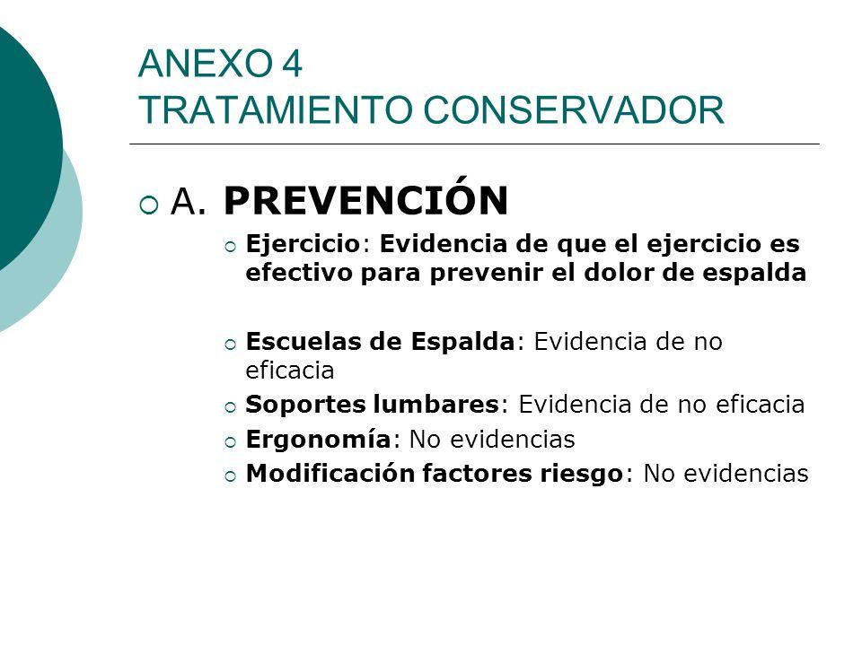 ANEXO 4 TRATAMIENTO CONSERVADOR A. PREVENCIÓN Ejercicio: Evidencia de que el ejercicio es efectivo para prevenir el dolor de espalda Escuelas de Espal