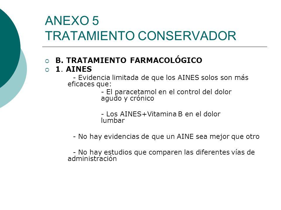 ANEXO 5 TRATAMIENTO CONSERVADOR B. TRATAMIENTO FARMACOLÓGICO 1. AINES - Evidencia limitada de que los AINES solos son más eficaces que: - El paracetam