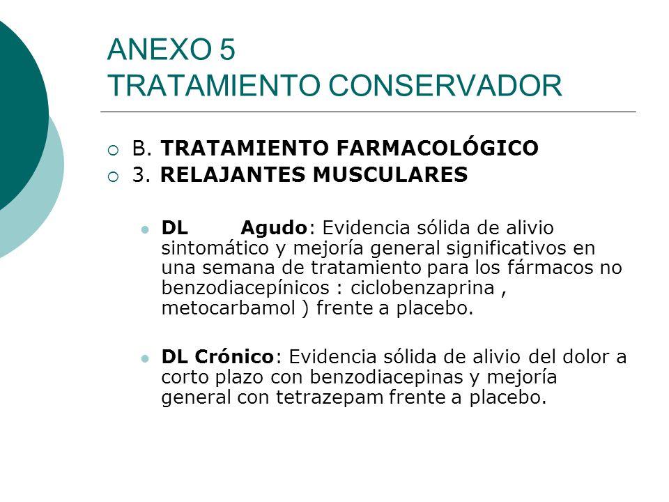 ANEXO 5 TRATAMIENTO CONSERVADOR B. TRATAMIENTO FARMACOLÓGICO 3. RELAJANTES MUSCULARES DL Agudo: Evidencia sólida de alivio sintomático y mejoría gener