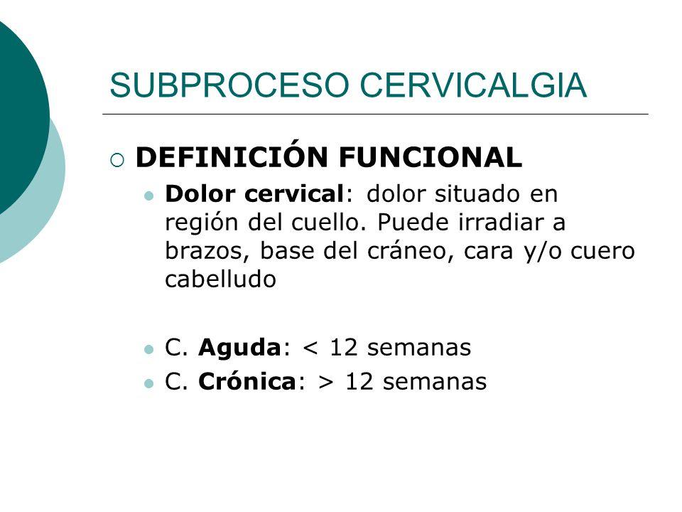 SUBPROCESO CERVICALGIA DEFINICIÓN FUNCIONAL Dolor cervical: dolor situado en región del cuello. Puede irradiar a brazos, base del cráneo, cara y/o cue