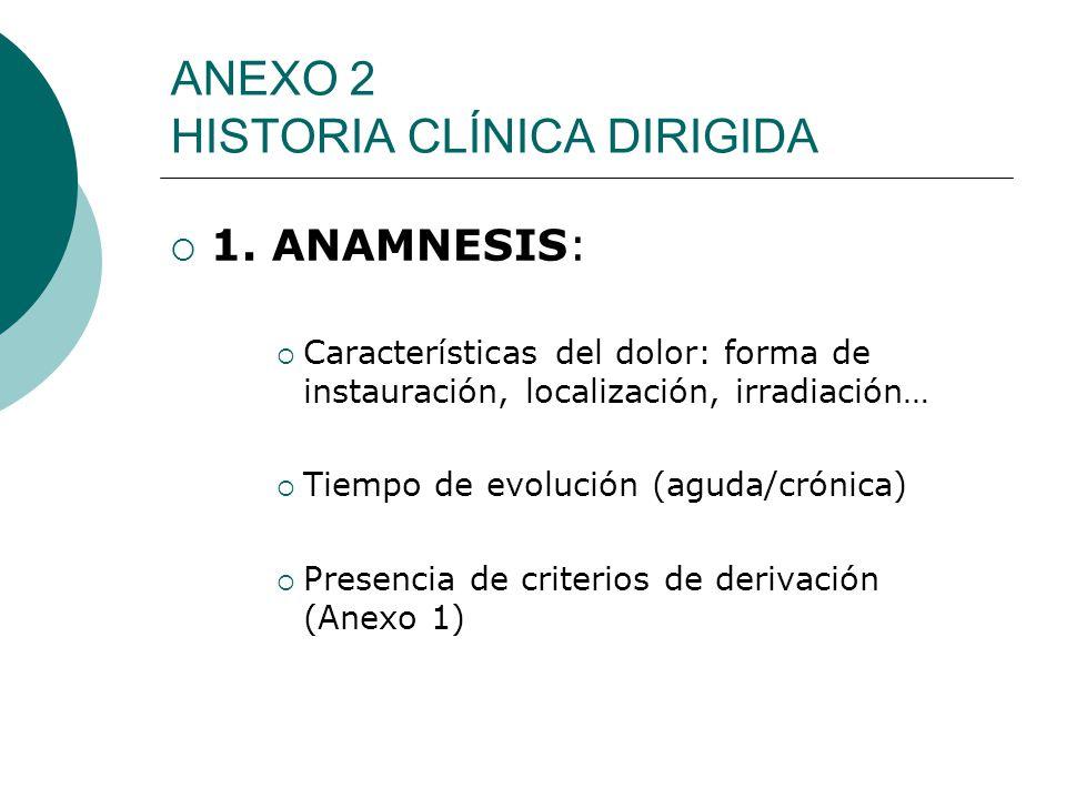 ANEXO 2 HISTORIA CLÍNICA DIRIGIDA 1. ANAMNESIS: Características del dolor: forma de instauración, localización, irradiación… Tiempo de evolución (agud