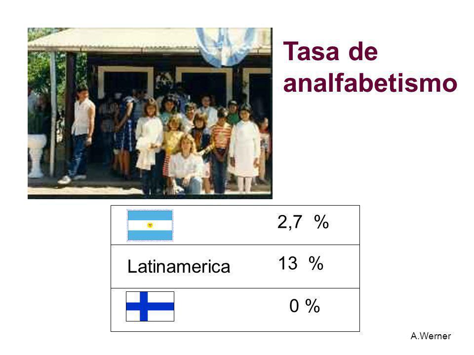 Tasa de analfabetismo A.Werner 2,7 % 13 % Latinamerica 0 %