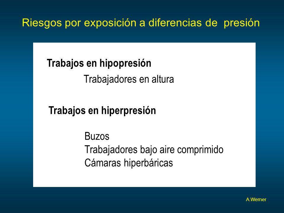 Riesgos por exposición a diferencias de presión Trabajos en hipopresión Buzos Trabajadores bajo aire comprimido Cámaras hiperbáricas Trabajos en hiper
